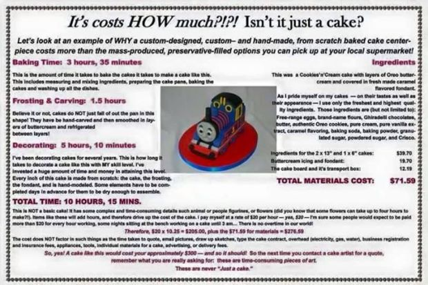 Cake cost image